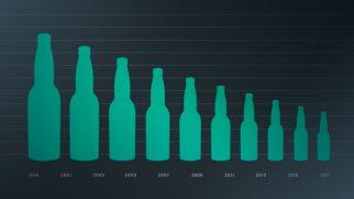 Rusya'da 7 Yıl İçinde Alkol Tüketimi % 80 Düştü